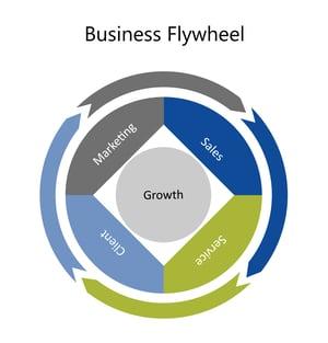Flywheel-title