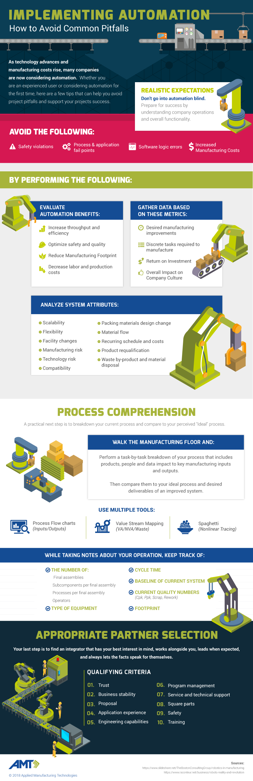 common pitfalls infographic